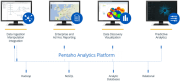 Pentaho Big Data Platform